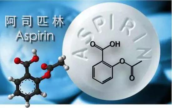 阿司匹林分子(來源維基百科)
