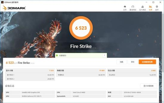 ▲3DMark Fire Strike总分6523,显卡分7313