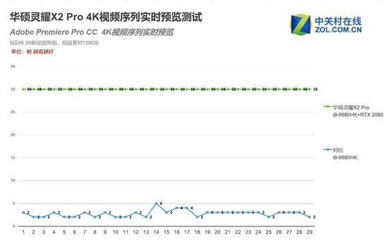 必赢彩票历史,本周五,近30家智能车队齐聚广州生物岛竞技