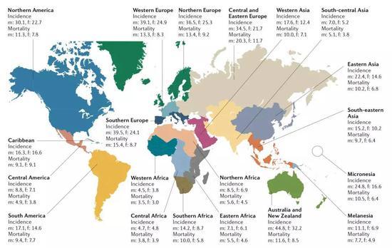 肠癌全球发病