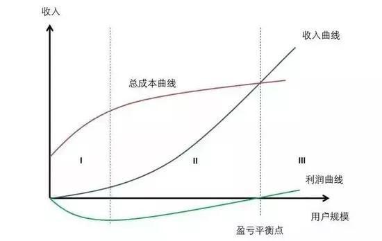 「菠菜娱乐场送钱」依米康未来3~5年成长无休  获200亿IDC机房总包服务