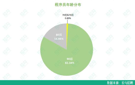 http://www.reviewcode.cn/jiagousheji/175807.html