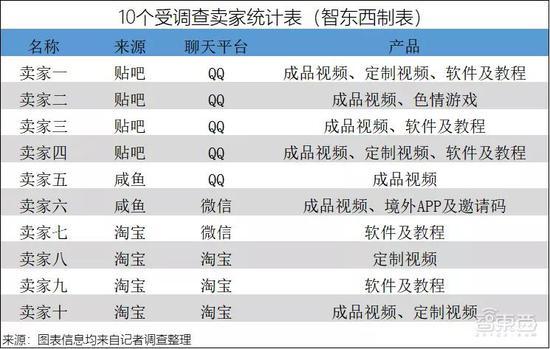 ag平台大赢家软件·泰晶科技刷屏:1天巨亏30% 大股东又