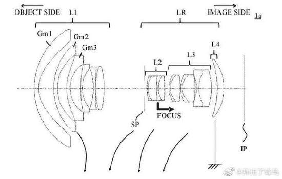 恒定超广角 佳能公布四款RF超广专利