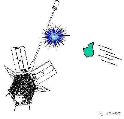 """1996年,法国""""樱桃""""卫星被太空垃圾撞断桅杆示意图来源:wiki"""
