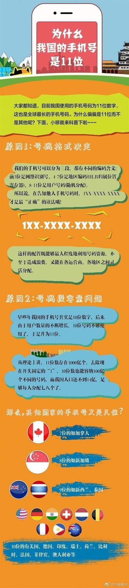 中国移动科普:为什么你的手机号是11位?