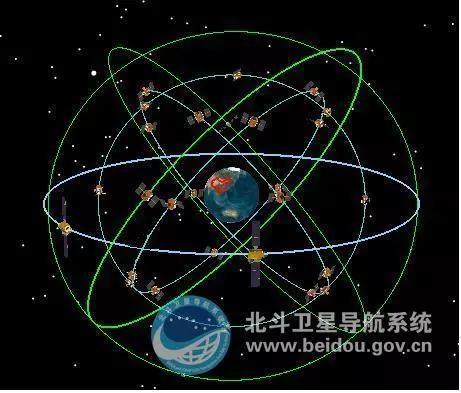 中国在建的北斗系统(图片来源:beidou.gov.cn)