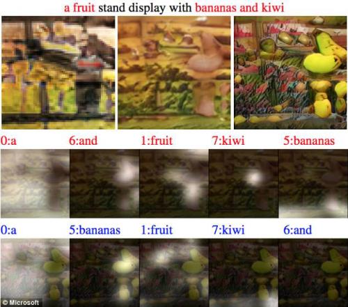 微软公布一项全新AI技术 用口述的方式进行绘画