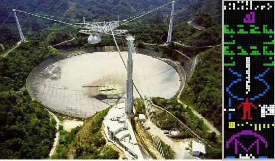 阿雷西沃望远镜(左)与上色后的阿雷西博信息(右)