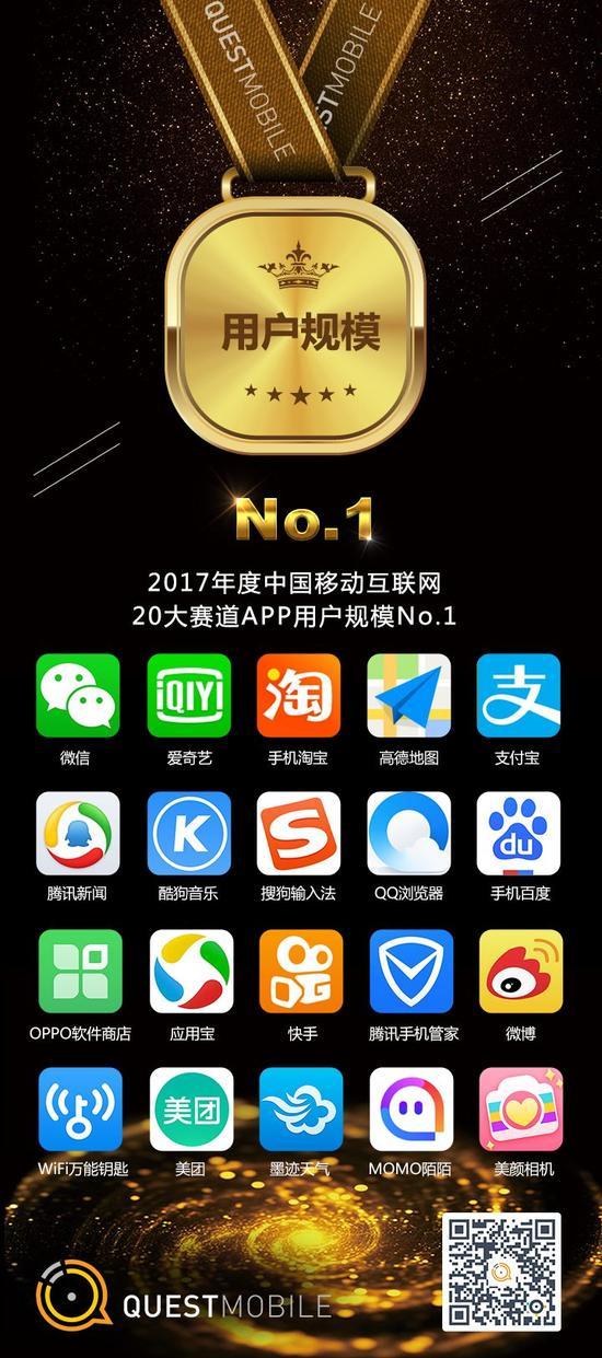 QuestMobile发布2017年中国移动互联网年度报告