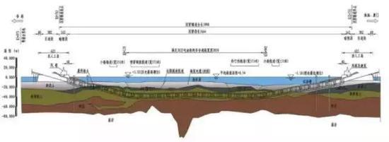图:隧道沿线地质情况