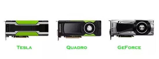 英伟达GeForce、Quadro与Tesla三大系列产品