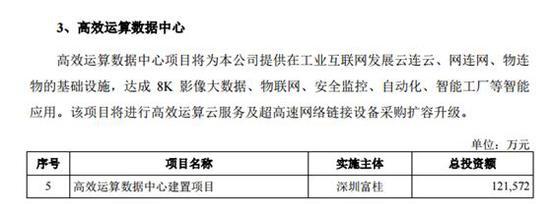 第四个通信网络及云服务设备,总投资额49.68亿元。
