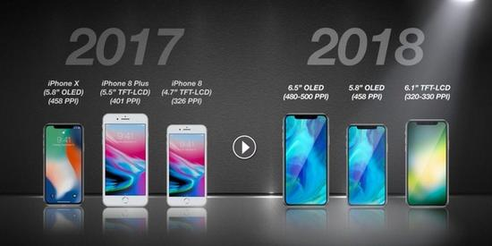 三款新iPhone(图源:9to5mac)