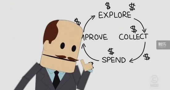 """""""只不过是把传统游戏中的四步循环都加上了钱而已,能有什么坏处!"""""""