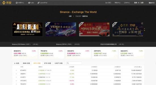 图:币安的网站界面