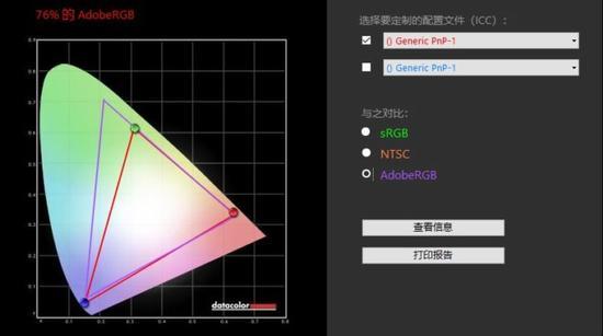 ▲76%的AdobeRGB