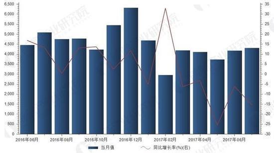 手机销量图(引自:前瞻产业研究院)