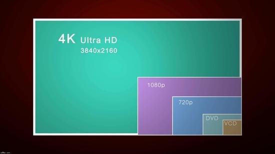 4K分辨率比1080P要清晰不少