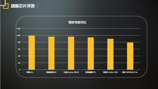 质量是企业的生命线 2018年度315手机质量调查报告