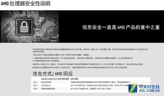AMD官网有关于处理器安全性的说明
