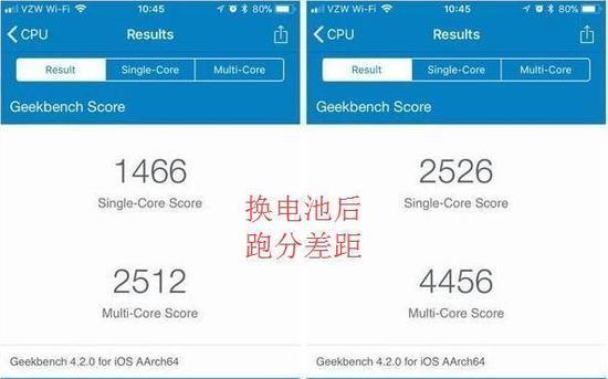 GeekBench4跑分显示,旧iPhone更换电池即可重新起飞(图片来自搞机数码)