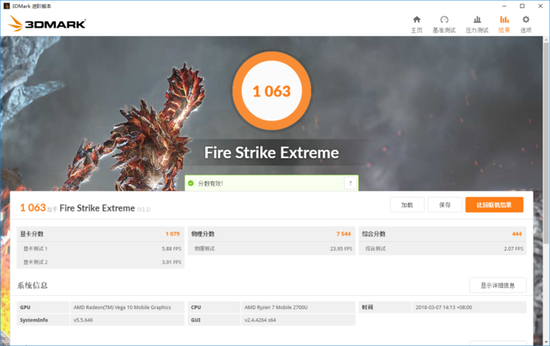 ▲Fire Strike Extreme
