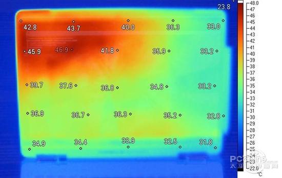 B面温度分布
