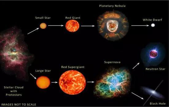 """星系是""""群居动物"""" 未来能否找到双黑洞系统?"""