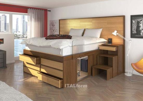 图片来自:ITALform