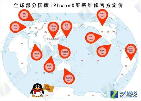 iPhoneX部分国家/地区维修定价