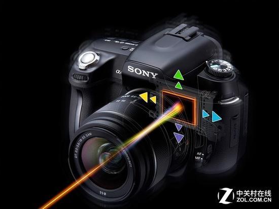 具备防抖功能的索尼A450