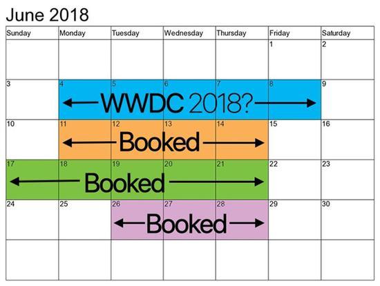 所以,很大可能,6月4日到8日将是WWDC18的跨度时间。