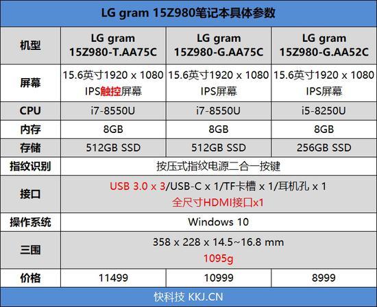 18版LG gram 15Z980笔记本评测:轻薄之后 续航之巅