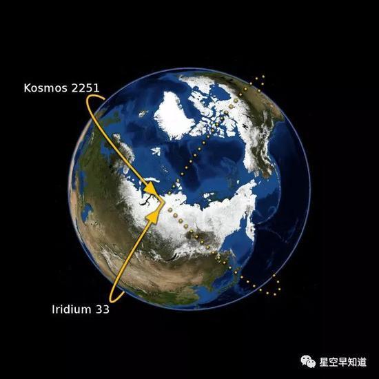 1999年2月10日,人类历史上首次卫星相撞事件发生位置示意图来源:wiki