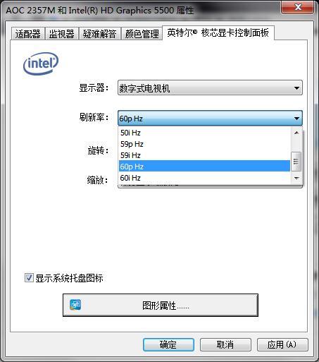 很多入门级显示器最高只到60GHz