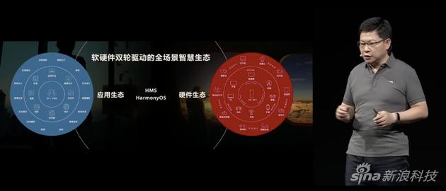 浪人观察 EMUI 11连通鸿蒙OS 华为想打造个超级终端