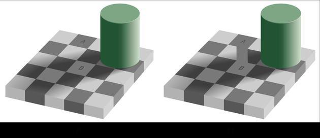 图1棋盘格亮度错觉。如图A中,A,B两块区域的颜色看起来有很大的亮度差异,但是将两块区域连通起来之后,会发?#33267;?#22359;区域的亮度是一致的。(图片来源:https://commons.wikimedia.org/wiki/File:Grey_square_optical_illusion.svg)