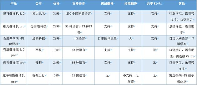 新京报记者 王胜男 制图