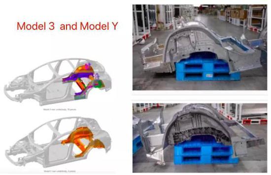 Model 3(上图)车身有70个组件,Model Y(下图)只有2个