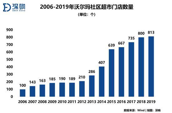 888大奖官网下载 拜仁开启六连冠征程 张玉宁首秀在何时?