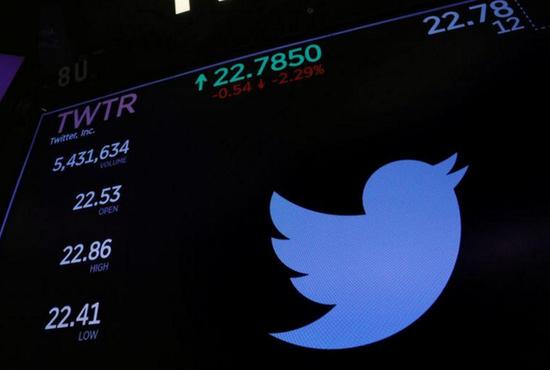 欧盟监管者存分歧 Twitter数据泄露案裁决被推迟