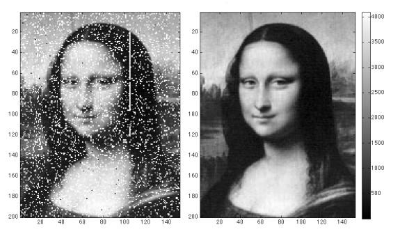 美国宇航局将蒙娜丽莎照片从地球发送至月球勘测轨道器,左图是传输之后的效果,显然图像变得失真,出现模糊,右图是蒙娜丽莎原图。