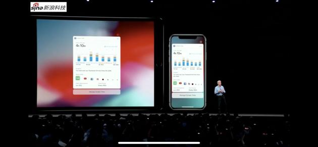 系统能记录App使用时间并提醒用户