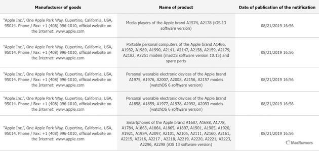欧亚数据库曝光多款苹果新品:手机电脑手表全都有