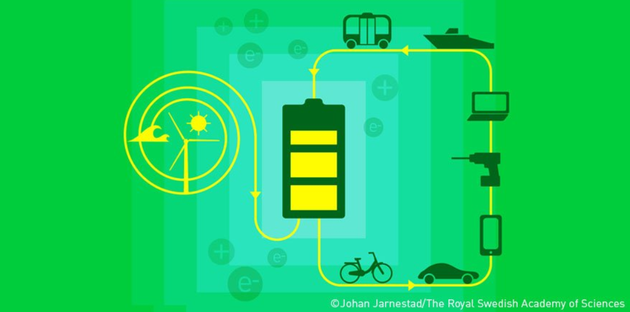锂离子电池已经彻底改变了我们的生活,并被用于从手机到笔记本电脑和电动汽车的所有领域。通过他们的工作,今年的化学获奖者奠定了无线、无化石燃料社会的基础。