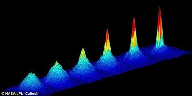 原子云在冷却温度越来越低时的密度变化示意图。尖锐波峰的出现(温度为130毫微开尔文)证实了玻色-爱因斯坦凝聚的形成。