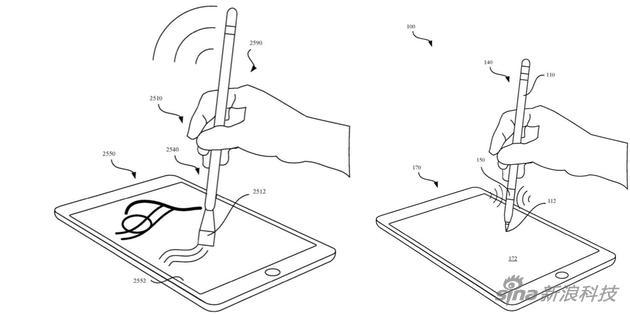 关于Apple Pencil的专利示意图