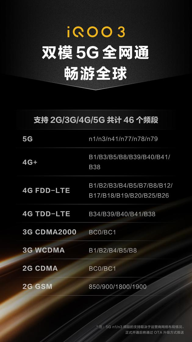 iQOO 3支持的网络频段