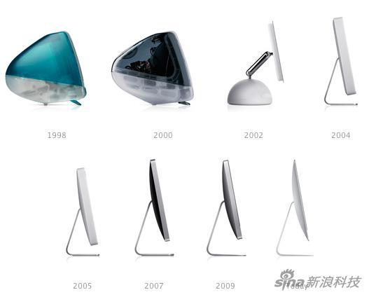 iMac產品演進圖